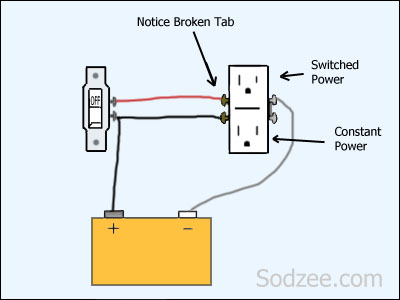 split circuit outlet (switched outlet)