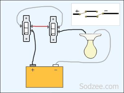three way switch1?w\\\=640 simple switch wiring diagram simple starter switch wiring diagram basic light switch wiring diagram at soozxer.org