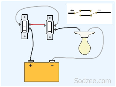 simple home electrical wiring diagrams sodzee com wiring a 3 way switch simple 3 way switch wiring diagram
