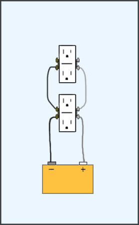 Double Outlet Wiring Diagram - wiring diagrams