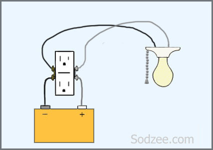 pull chain light and outlet wiring simple home electrical wiring diagrams sodzee com how to wire a pull chain switch diagram at soozxer.org