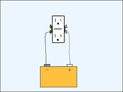 simple home electrical wiring diagrams sodzee com simple plug in outlet wiring diagram