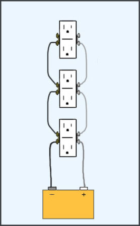 triple outlet diagram simple home electrical wiring diagrams sodzee com wiring outlets in series diagram at gsmx.co